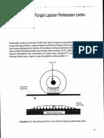bab2_jenis_dan_fungsi_lapisan_perkerasan_lentur.pdf