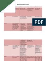 Diagnosis banding Pitiriasis versikolor 2003.docx