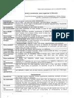 listado-de-marcadores-y-conectores.pdf