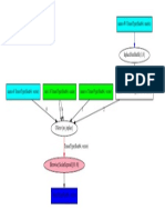 Pydotprint Predict