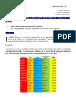 Tablas Dinamicas - Manual 2.pdf