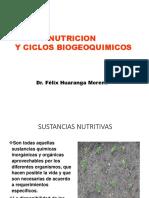 Ciclos Biog.ccbb.2015