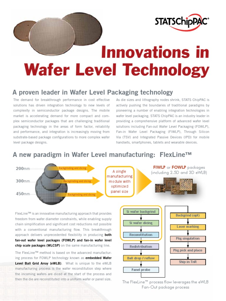 Workbooks integrated korean workbook pdf : Stats_eWLB_OverviewFlyer.pdf | Semiconductor Device Fabrication ...