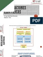 InstalacionesElectricas_Clase1.1