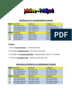 Deklinacija Pridjeva PDF Download