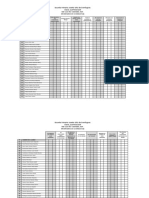 Lista de Cotejo e Inventario de Conductas