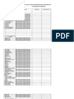 Bukti Monitoring Fungsi Dan Pemeliharaan Peralatan (Autosaved)