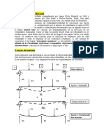 Método de las fuerzas-Estructuras Hiperestáticas