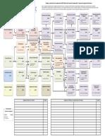 Plan de Estudios Ingenieria Electronica 2015