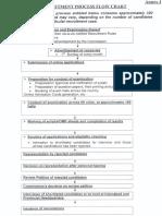 FPSC Recruitment Process Flow Chart-21!04!2017