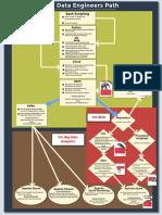 Big-Data-Engineers-Path.pdf