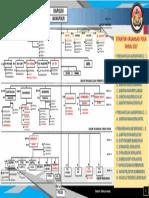 struktur polri terbaru.pdf