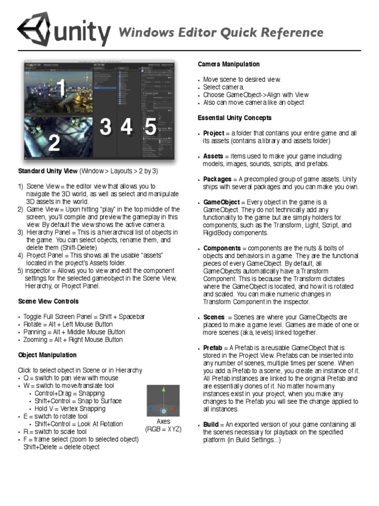 Unity3d Editor Quick Reference pdf