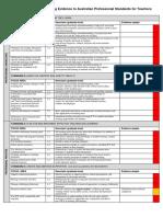 ept218 organisational chart