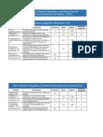 Rúbrica de Evaluación_ESGEOINDNAC (1)