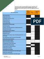2014 Self Assessment Tool