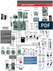 LightSYS System Architecture.pdf