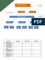 Árbol de Problemas y Matrices Programa de Gobernabilidad