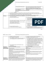 edn5501 assessment task 3 critiquing   developing effective lesson plans