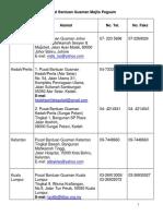 PusatBantuanGuaman.pdf