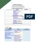 Catalogo de Cetpro