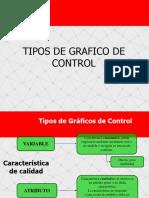 Graficos Control Atributos