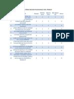 Cuestionario de Evaluación de Riesgos Psicosociales en El Trabajo