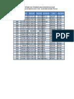 Poligonal Base Pk 30 a Pk50
