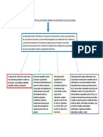 Mapa Conceptual Del Sistema General de Seguridad Social en Colombia