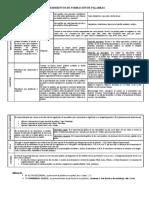 LOS PROCEDIMIENTOS DE FORMACIÓN DE PALABRAS. TEORÍA.pdf