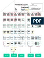 Plan de Estudios 2000 UNI
