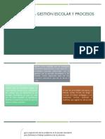 Línea temática gestión escolar y procesos educativos.pptx