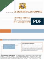El Concepto de Sistema Electoral