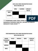 PERTANDINGAN LISUS SMK MUDZAFFAR SHAH.docx