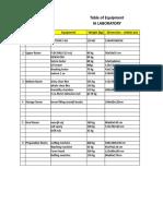 Daftar Isian Alat IA Lab (2)