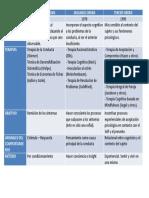 RESUMEN PSICOTERAPIA PRIMER, SEGUNDO Y TERCER ORDEN.pptx