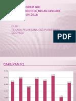 Pp Evaluasi Gizi 2016