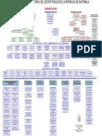 organigrama_estructural_del_Sector_P_blico.pdf