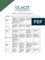 Rúbrica para la evaluación de un ensayo argumentativo.pdf