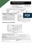 2500DA Engine Data Sheet