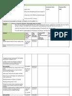 English Action Plan 2015 - 16