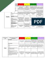 Managing Improving Performance - Key Performance Indicators
