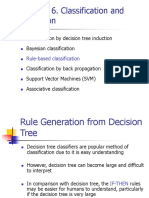 Chapter 6 Rules Classification