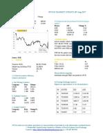 Market Update 18th August 2017