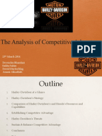 Harley Davidson Inc - The Analysis of Competitive Advantage