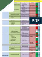 275267457 Contoh Daftar Evaluasi Dokumen Akreditasi