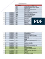 Daftar Sop Pokja III Ukp