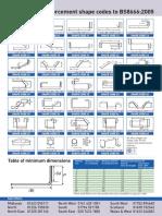 BRC Reinforcement shape codes to BS8666 2005.pdf