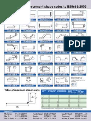 BRC Reinforcement shape codes to BS8666 2005 pdf | Nature
