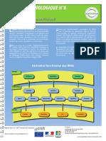 WMS.pdf